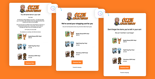 A banner with a bright orange background showcases the three emails of Ozzie Collectables Abandoned Cart automated campaign. They've included three recommended products in each email with a 'Checkout Now' CTA.