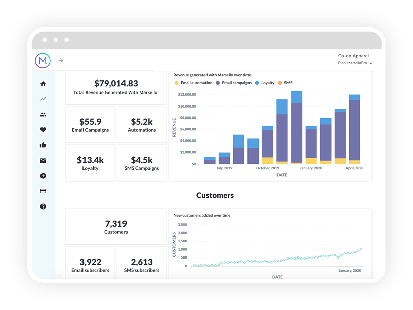 Marsellos in-app insights page showing retailers data and revenue results