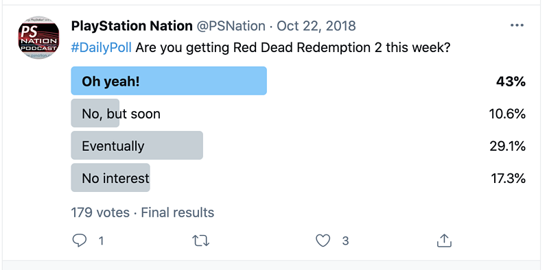 PlayStation uses Twitter to run a poll asking follower if theyll be buying a game this week.