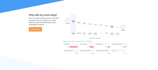Thematic uses a graph visualization to represent how a customer rating has dropped.