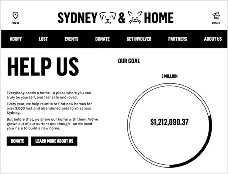 Sydney Dogs & Cats Home –supported by Bobbie Dogs
